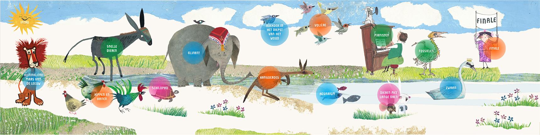 De optocht van de dieren als grote klikplaat